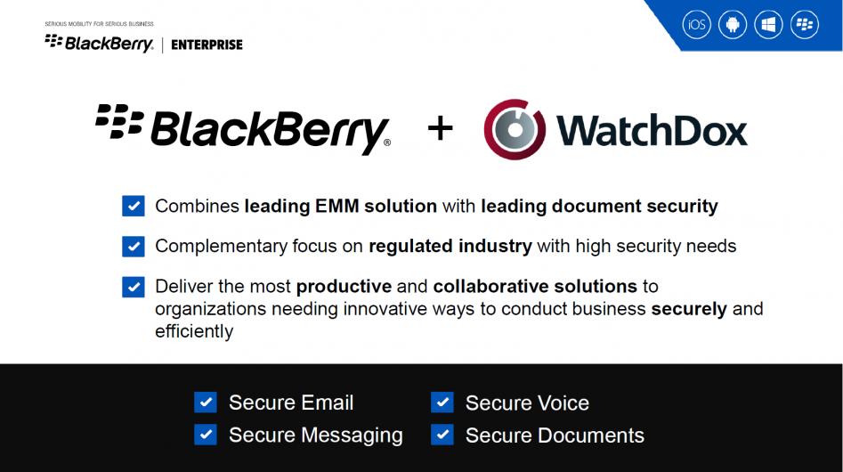 BlackBerry-und-WatchDox